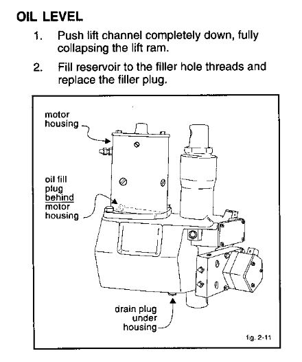 Western Conventional  Cable  Pump Lift Or Angle Problem